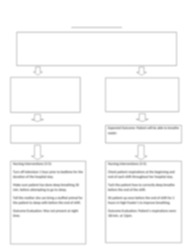Pediatric Nursing Care Plan 1.docx - Pediatric Nursing ...