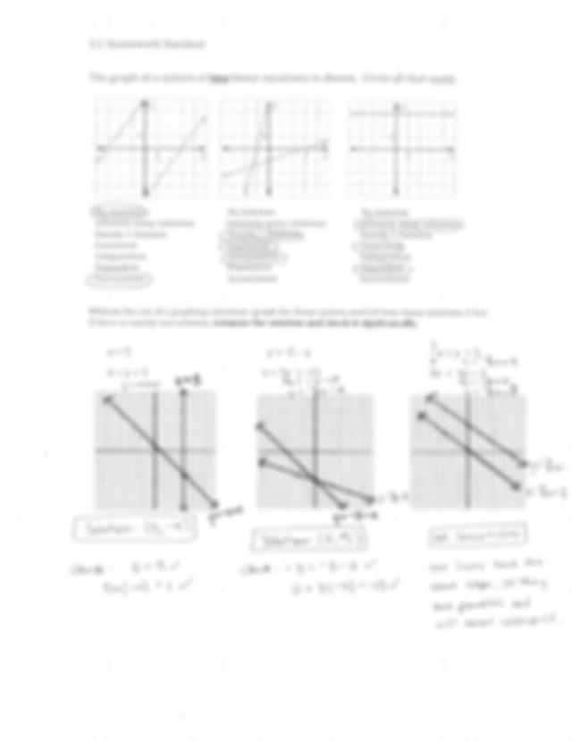 Linear equation homework help