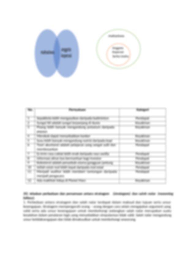 cr02.docx - A.1 Menjawab Pertanyaan dari Buku Suwardjono ...