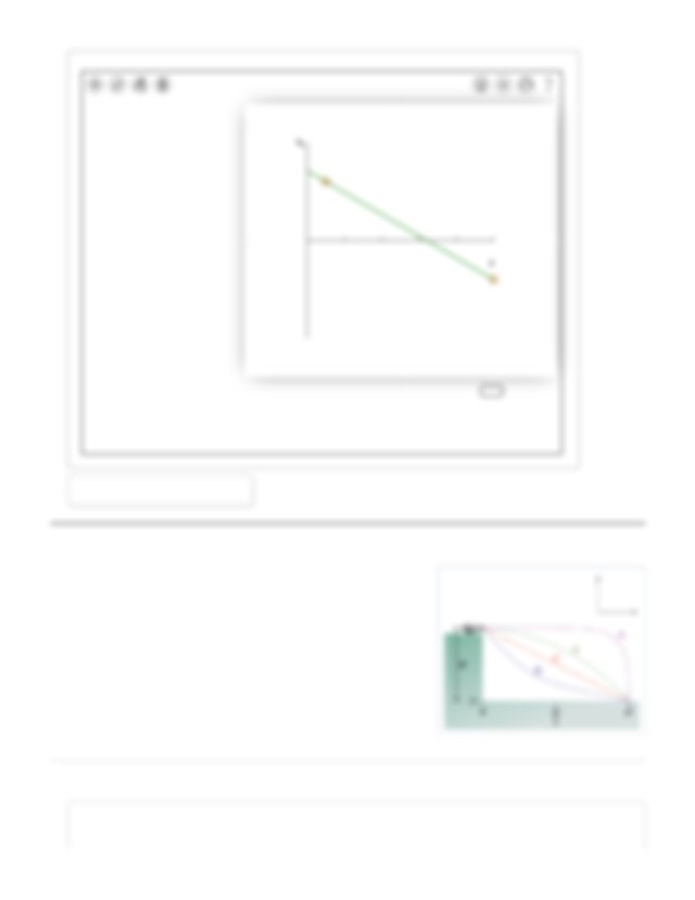 Part D Construct a possible graph for the y velocity ...