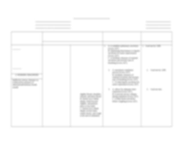 Care Plan Ineffective Airway Clearance.docx - NUR 111 2013 ...