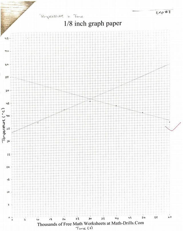 CHEM 1111 Exp 8 Thermochemistry.pdf - _J Name TA DATA ...