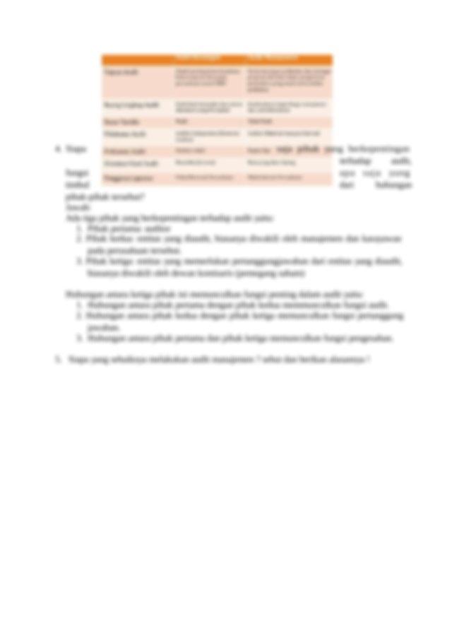 Jawab 1 Internal Auditor Apabila Perusahaan Memiliki Komite Audit Sendiri Maka Course Hero