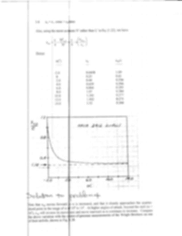 Aerodynamics Homework Help and Aerodynamics Assignment Help