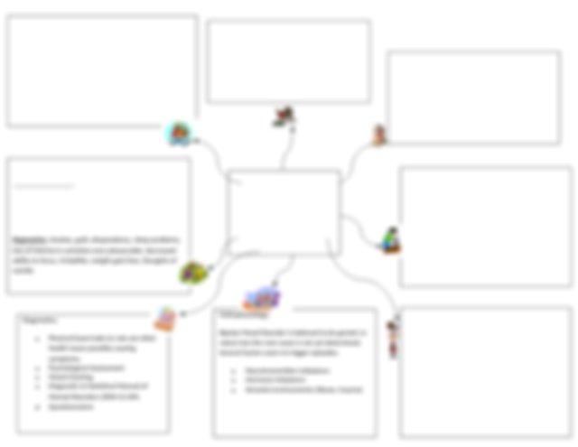 Bipolar concept map.docx - Medical\/Nursing Management ...