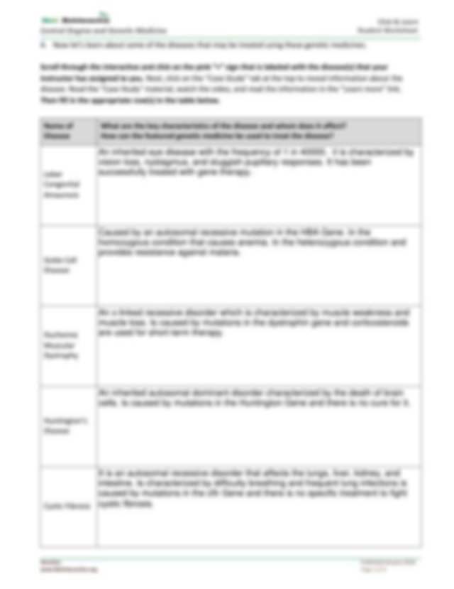 Central Dogma and Genetic Medicine Student Worksheet OMAR ...