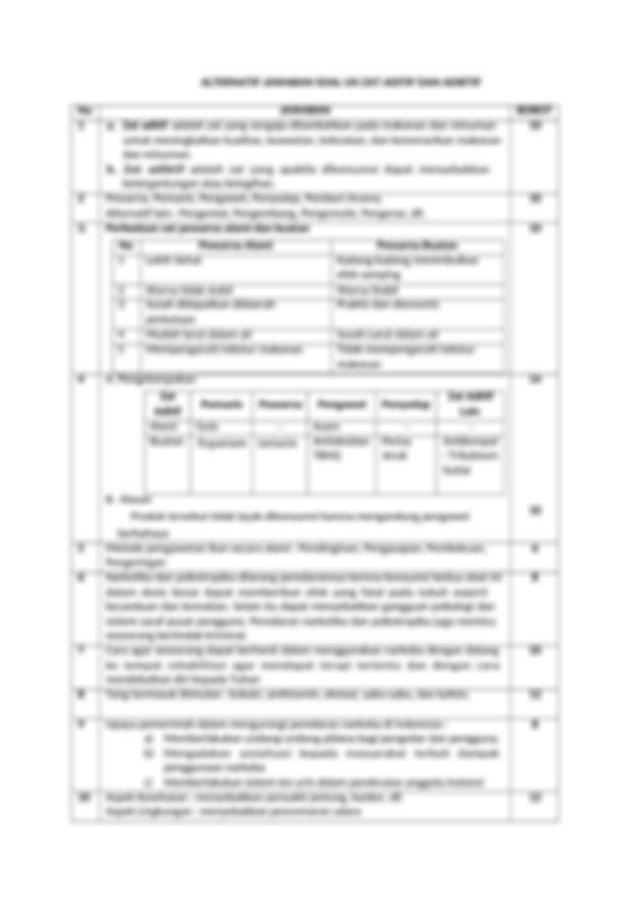 Soal UH Zat Aditif dan Adiktif.docx - SOAL UH ZAT ADITIF ...