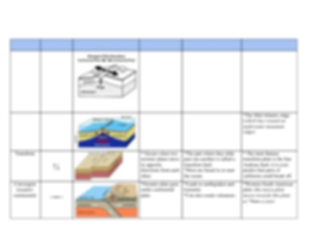 Geodynamic Evolution Of An Oceanic Rift At The Mid Manual Guide