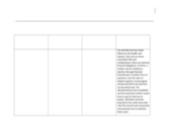HCS 430 Week 1 - Health Care Laws 1 HCS\/430 Version 6 ...
