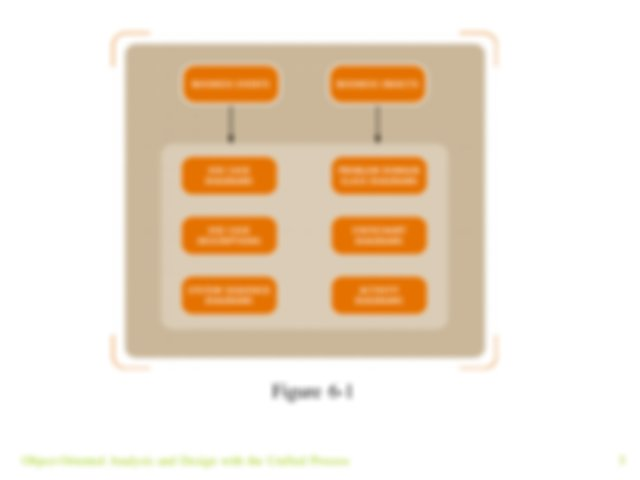 Requirements Diagrams With UML Models 6 Object Oriented ...
