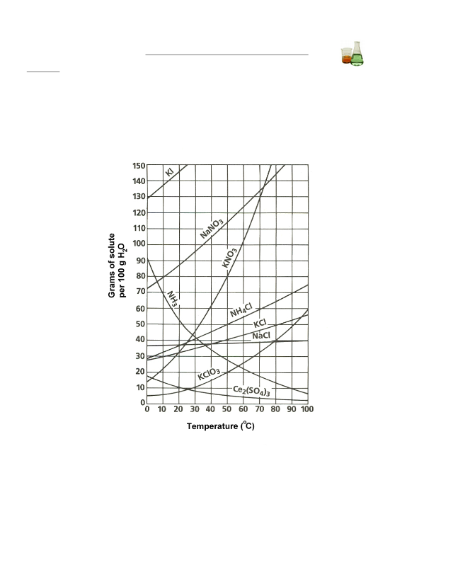 Solubility-Curves-worksheet_done2020.docx - Solubility ...
