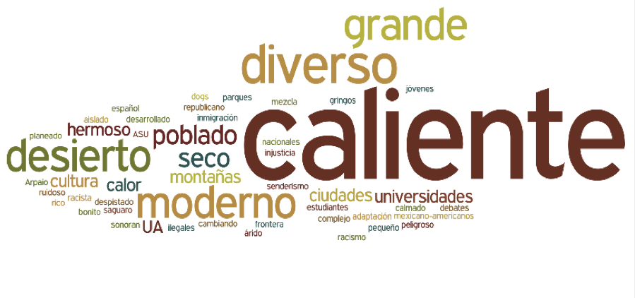 Word_cloud_caliente