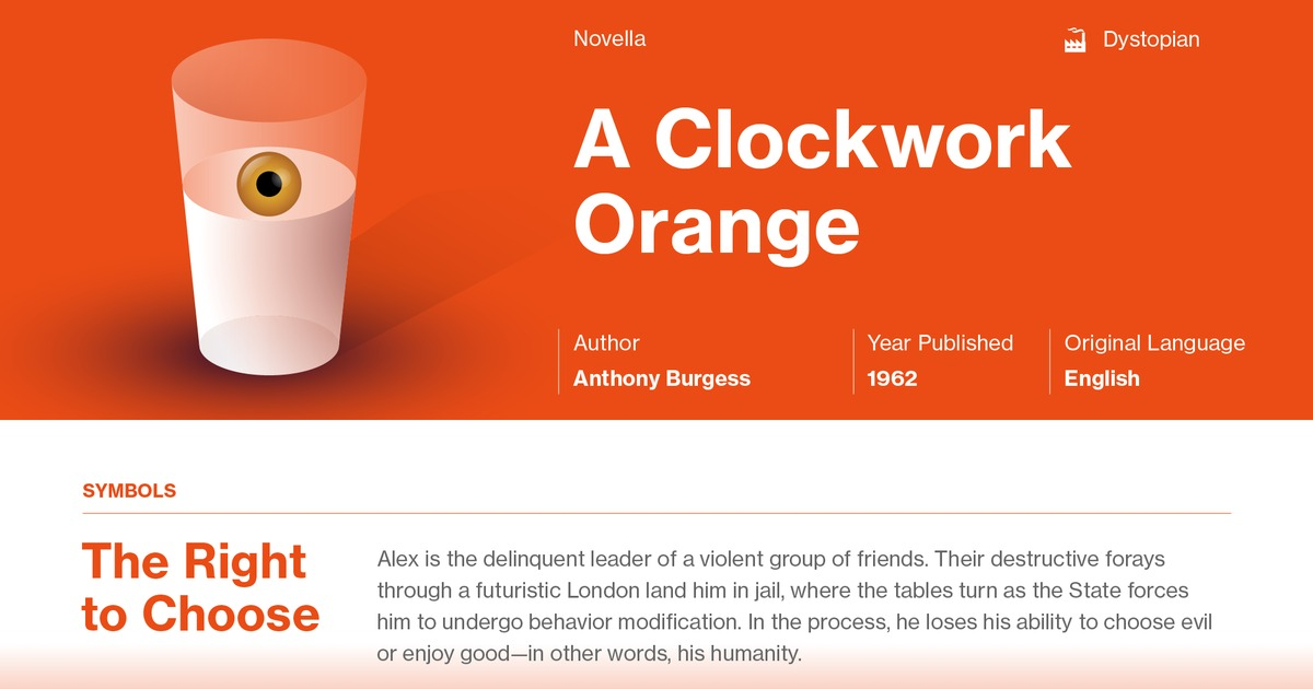 an analysis of anthony burgesss views in a clockwork orange Anthony burgess takes us on a journey to a nightmarish future where  burgess  s views on writing a clockwork orange, its philosophical issues, and the  a  thorough analysis of the film adaptation of a clockwork orange is provided in.