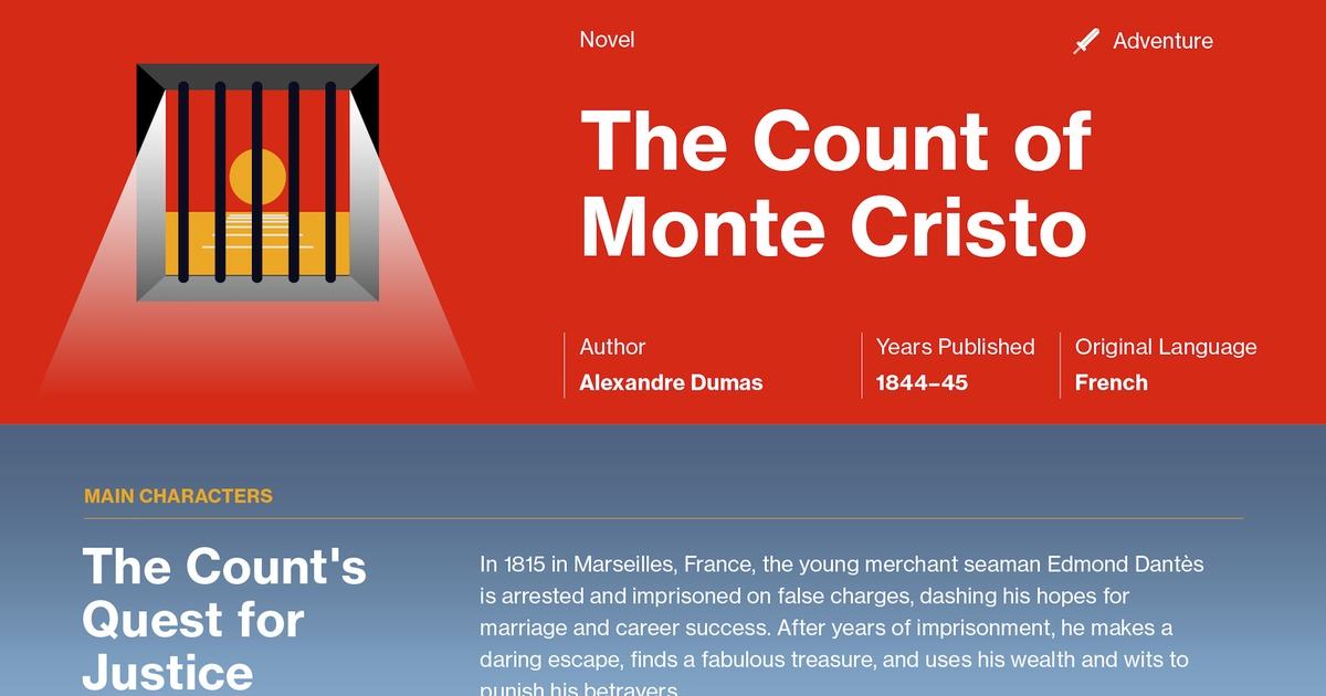 The Count of Monte Cristo Chapters 62 64 Summary Course Hero