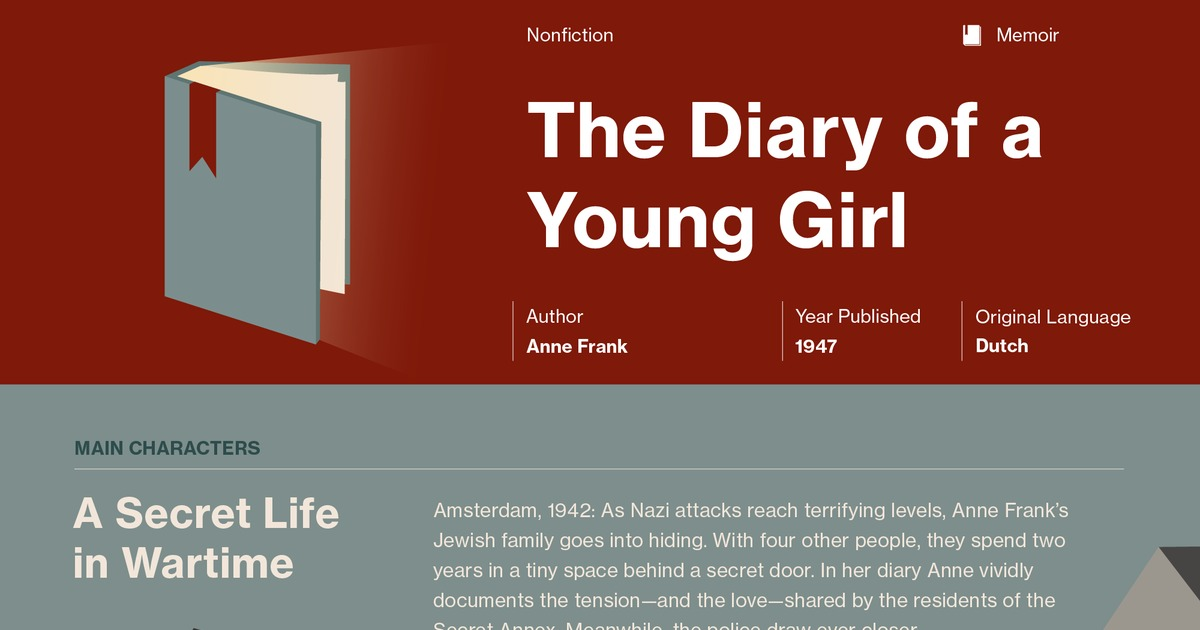 The Diary Of A Young Girl Study Guide Course Hero