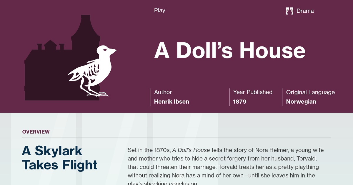 a dollhouse acts ii iii A summary of act three in henrik ibsen's a doll's house learn exactly what happened in this chapter, scene, or section of a doll's house and what it means perfect for acing essays, tests, and quizzes, as well as for writing lesson plans.