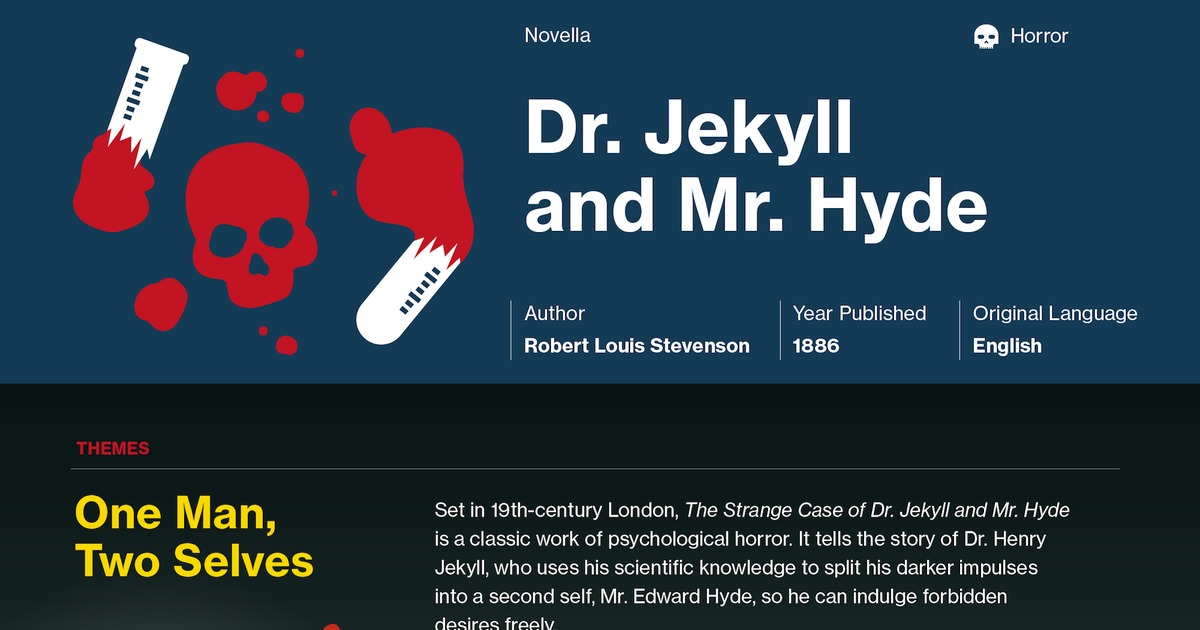 dr jekyll and mr hyde coursework help The strange case of dr jekyll and mr hyde order description assignment: compare and contrast two characters – dr henry jekyll and edward hyde, from the novel to help readers understand.