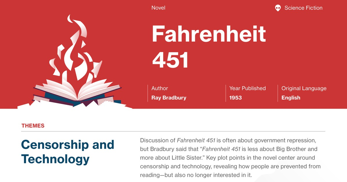 the theme of censorship and ignorance in ray bradburys novel fahrenheit 451 Ray bradbury: fahrenheit 451 misinterpreted sam weller, in the bradbury chronicles, refers to fahrenheit 451 as a book about censorship bradbury.