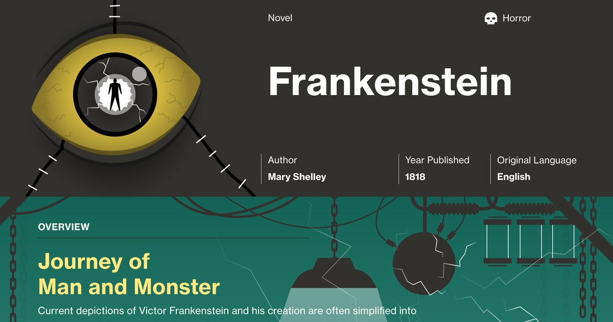 Frankenstein Symbols Course Hero