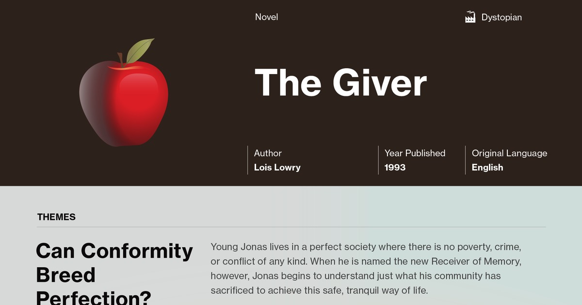 The Giver Study Guide Course Hero