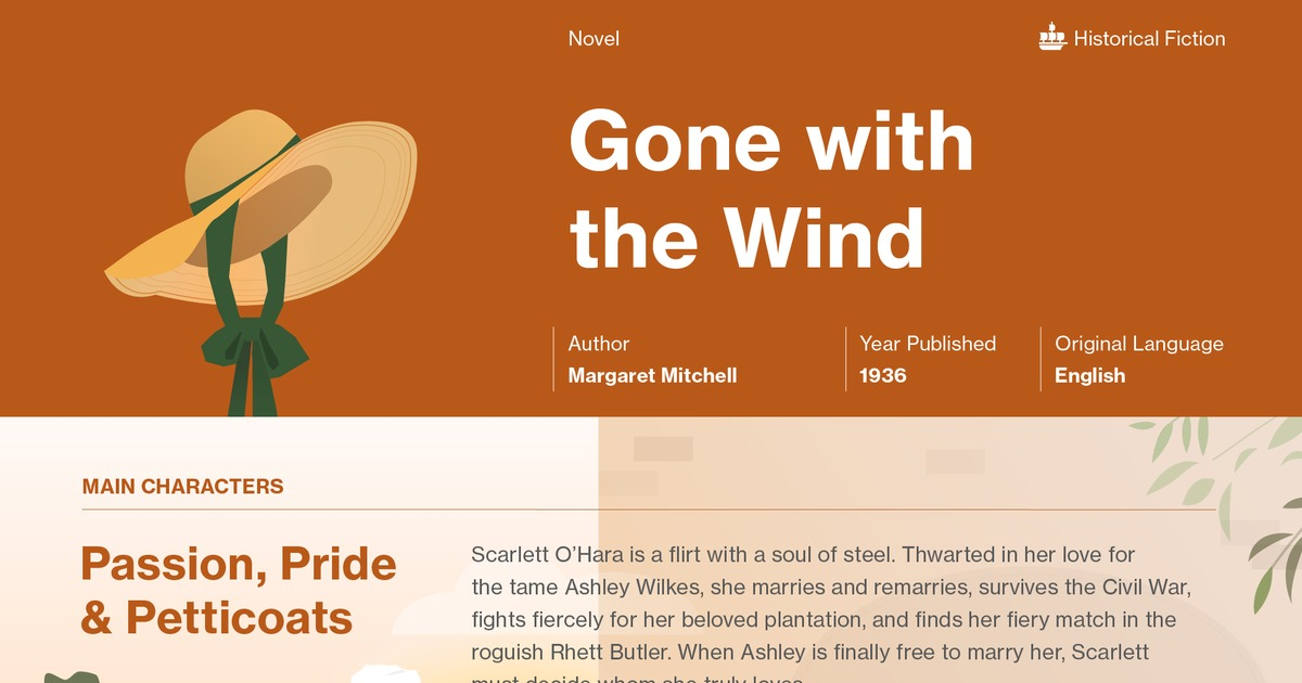 Gone With The Wind Study Guide Course Hero