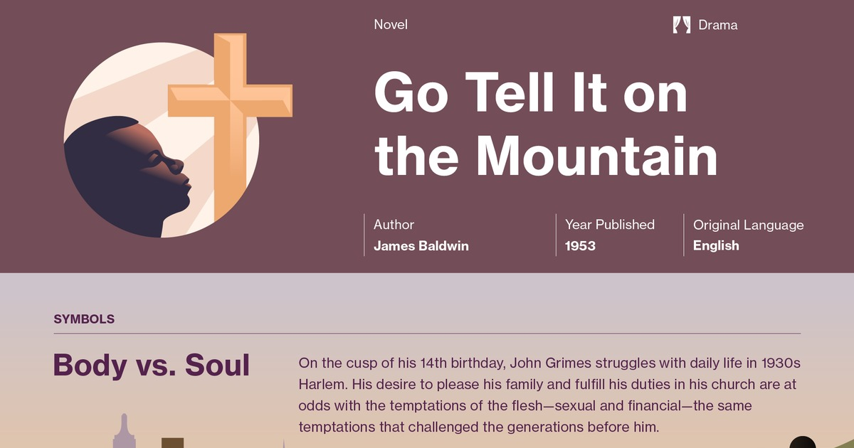go tell mountain james baldwin summary