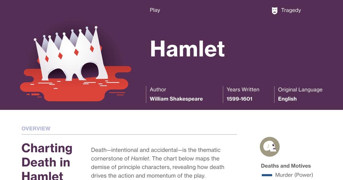 Hamlet Act 1 Scene 1 Summary | Course Hero