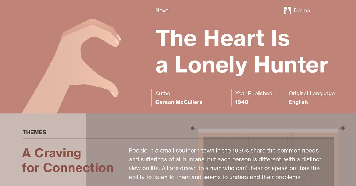 the heart is a lonely hunter analysis of the unique self essay