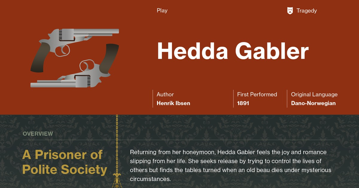 hedda gabler analysis Hedda gabler study guide contains a biography of henrik ibsen, literature essays, a complete e-text, quiz questions, major themes, characters, and a full summary and analysis about hedda gabler hedda gabler summary.