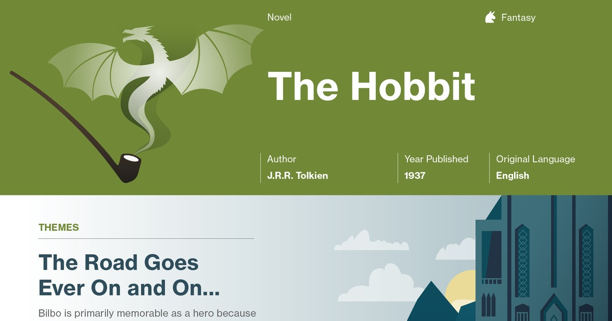 The Hobbit Chapter 1 Summary | Course Hero
