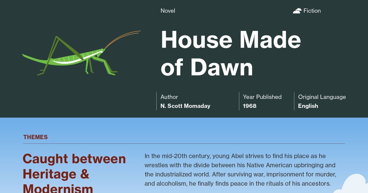 house made of dawn essay House made of dawn: the loss and rebirth of identity indian, as the first inhabitants in north america continent are known as mysterious and full of legends, but they are [] free essays free plagiarism check.