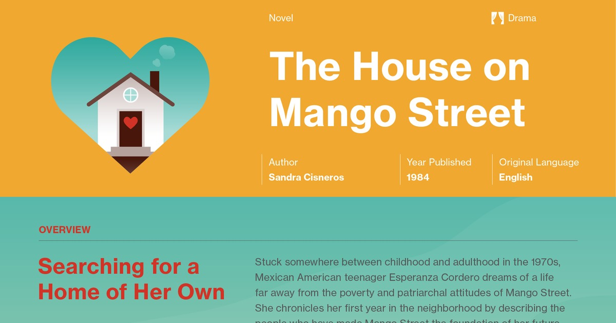 an analysis of the story and themes in the house of mango street A comprehensive book analysis of the house on mango street by sandra cisneros from the novelguide, including: a complete summary, a biography of the author, character profiles, theme analysis, metaphor analysis, and top ten quotes.