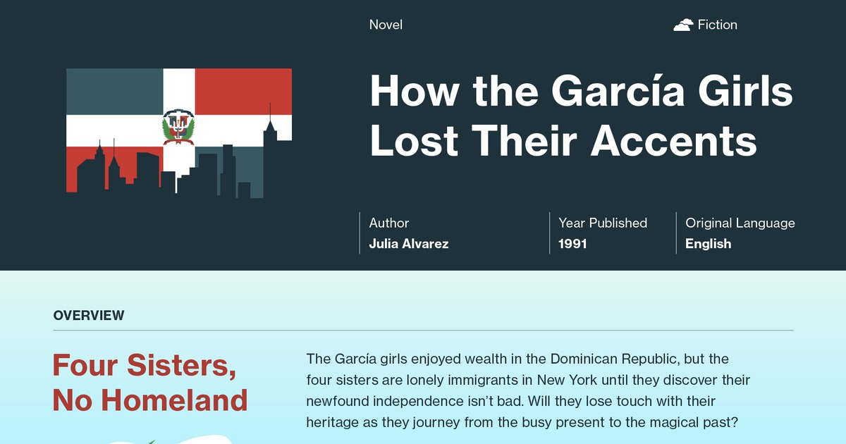 A Novel How the Garcia Girls Lost Their Accents