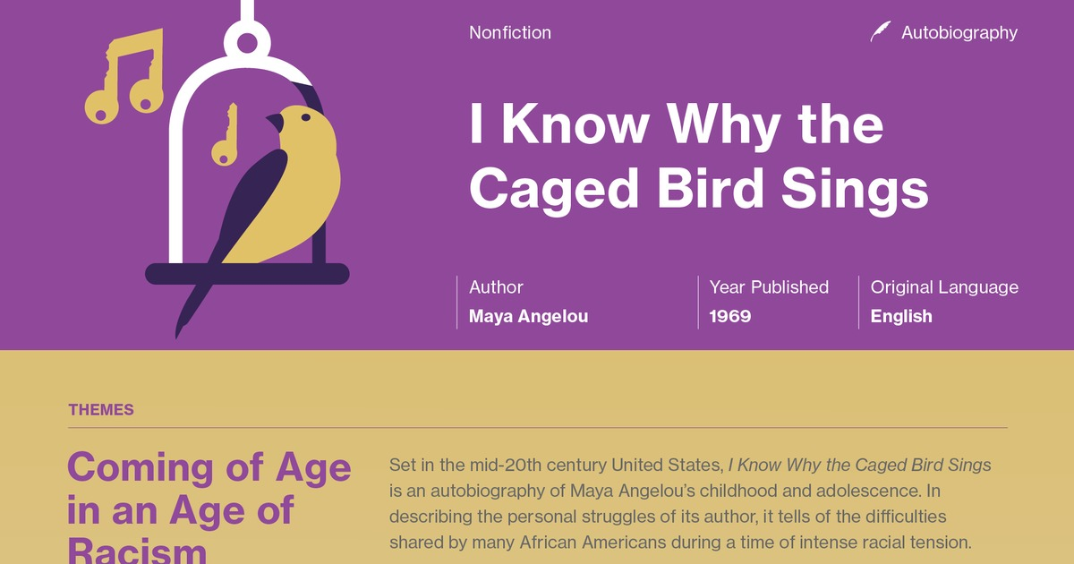 an introduction to the i know why the caged bird sings Maya angelou was a poet and award-winning author known for her acclaimed memoir 'i know why the caged bird sings' and her numerous poetry and essay collections this website uses cookies for.