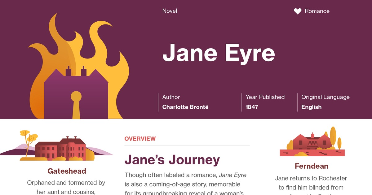analysis of jane eyre 2018-5-30  jane eyre is a book by charlotte brontë the jane eyre study guide contains a biography of charlotte bronte, literature essays, a complete e-text, quiz questions, major themes, characters, and a fu.