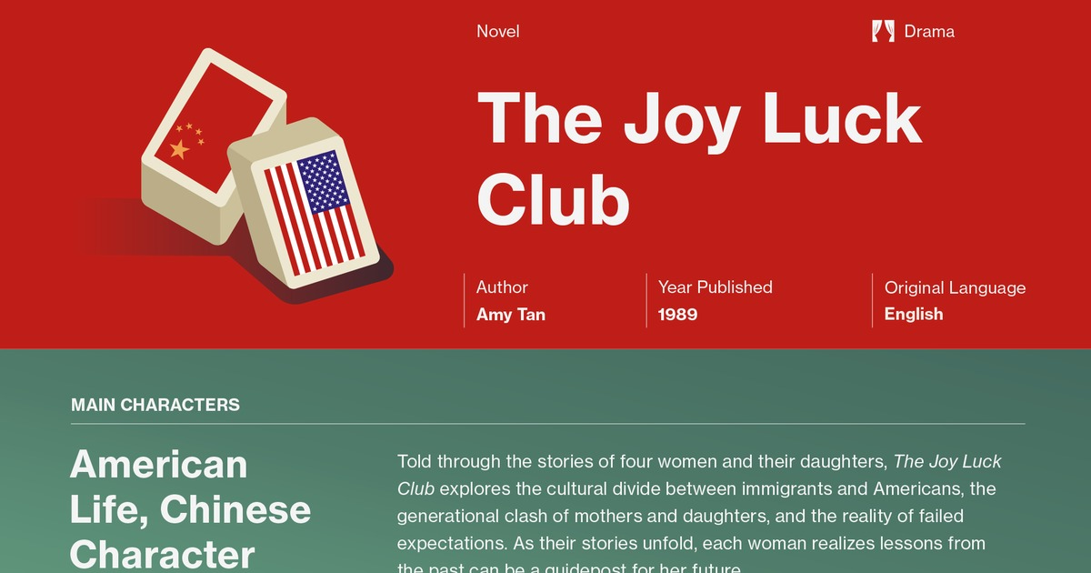 the bond between the main characters of the joy luck club by amy tan The joy luck club: a novel [amy tan] i confess to being a little confused on the characters from segment to segment and i think the author could have.