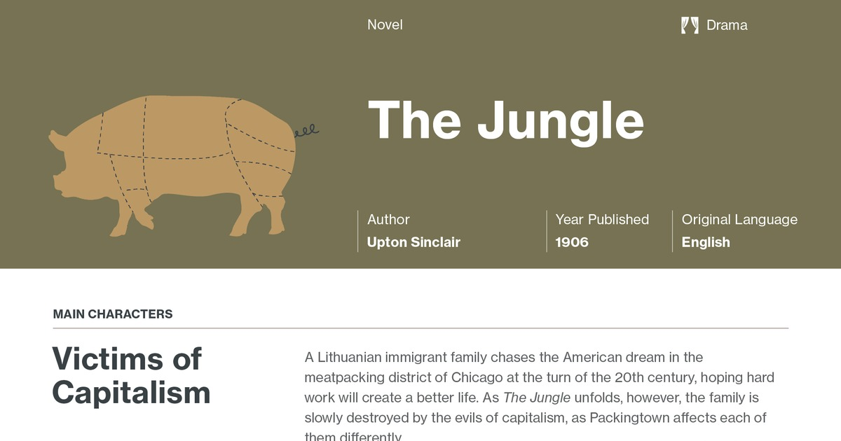 an analysis of the jungle by sinclair The jungle by upton sinclair the jungle (1906) originally appeared in serial form as the appeal to reason in a socialist newspaper it was so well received, he republished the work as a novel, entitled the jungle.