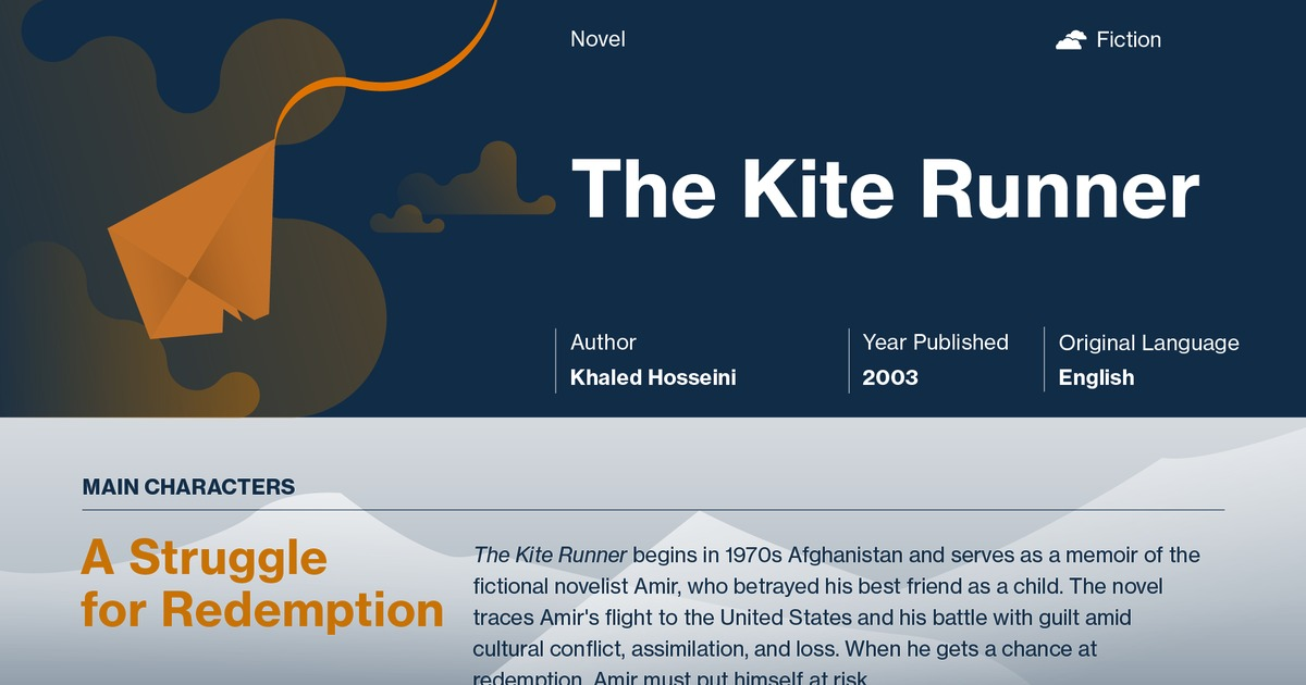 the kite runner sin and redemption essay It is only natural for humans to make mistakes, just like amir in the novel the kite  runner, but it is how the mistakes are resolved that will dictate ones fate.