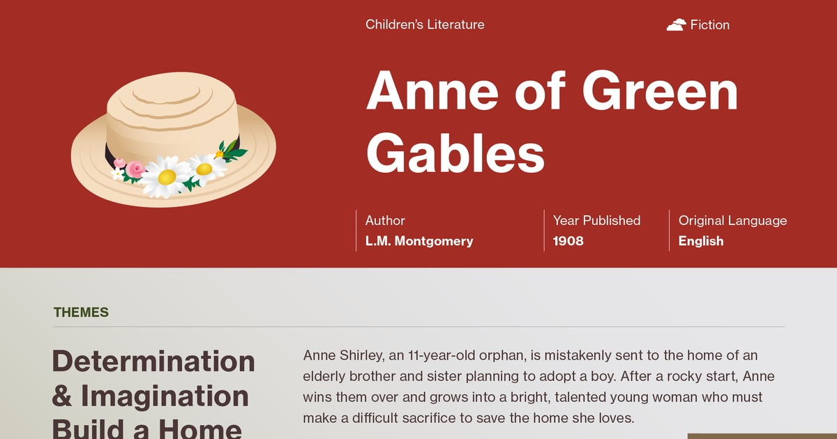 anne of green gables analysis