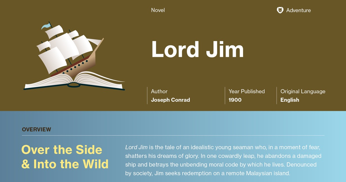 character analysis of lord jim in conrads writing A reading of a late work by joseph conrad joseph conrad's 1916 novella the shadow-line is much a short analysis of joseph conrad's , lord jim , and nostromo.
