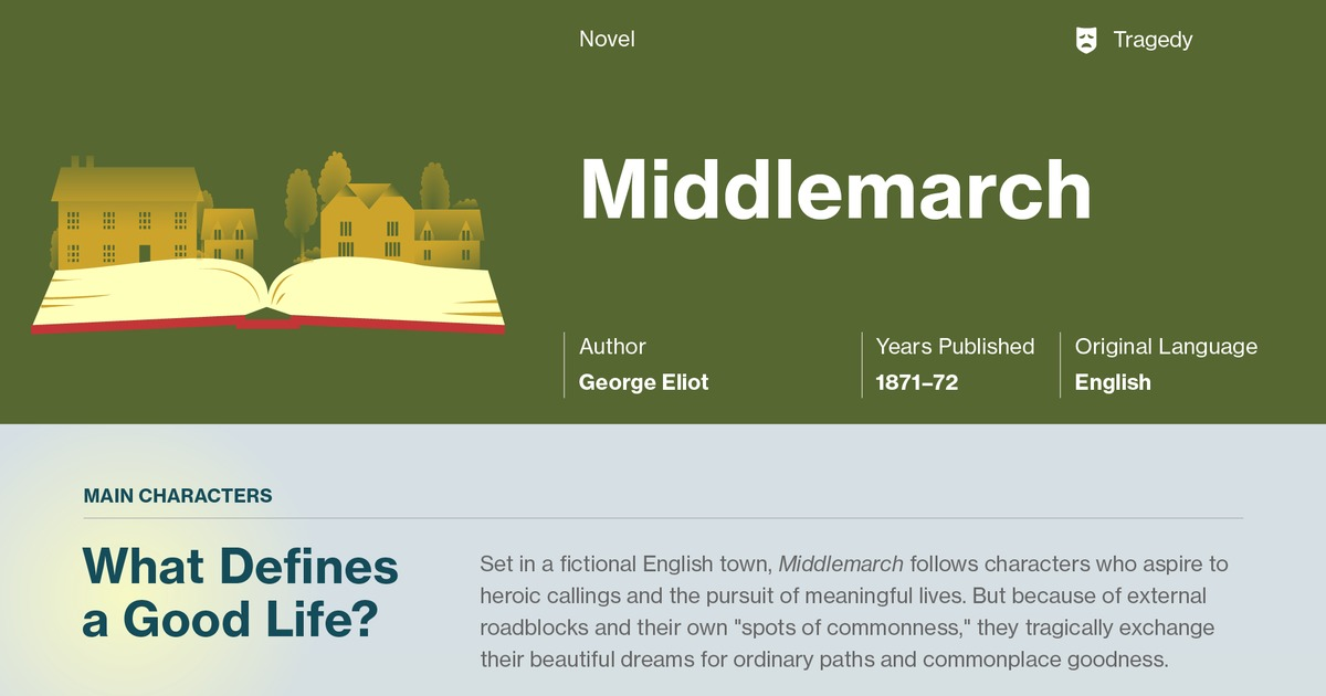 Middlemarch Plot Summary | Course Hero