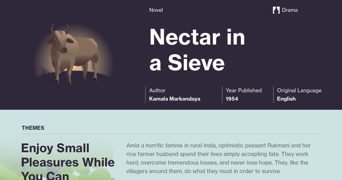 Nectar In A Sieve Study Guide  Course Hero