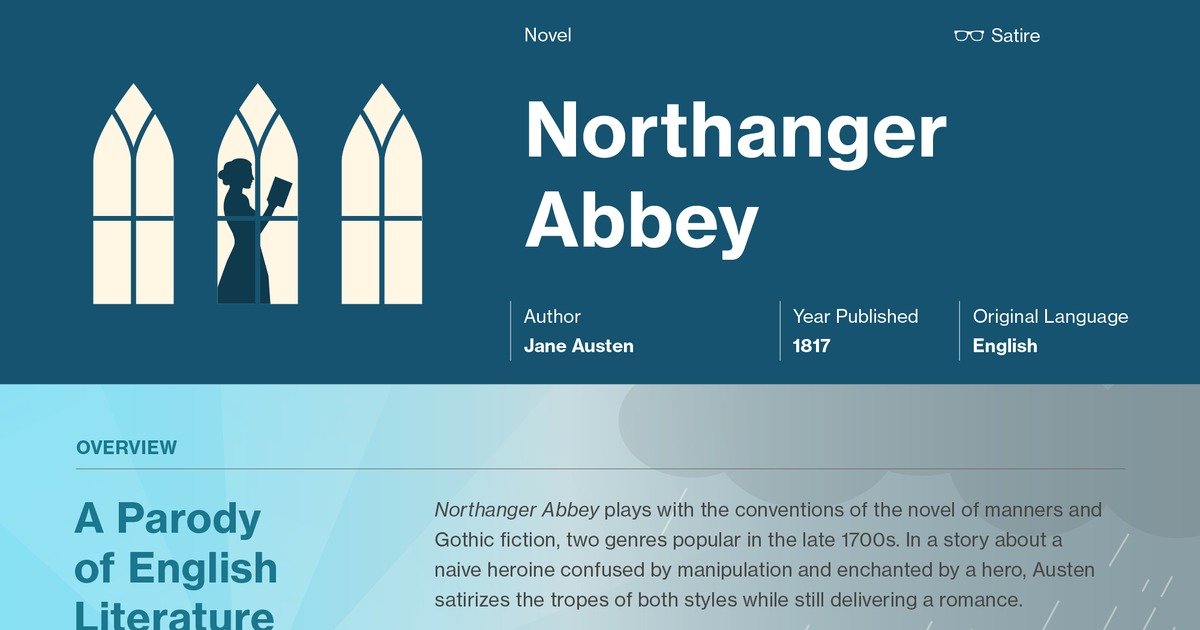 Northanger abbey study guide course hero ccuart Images