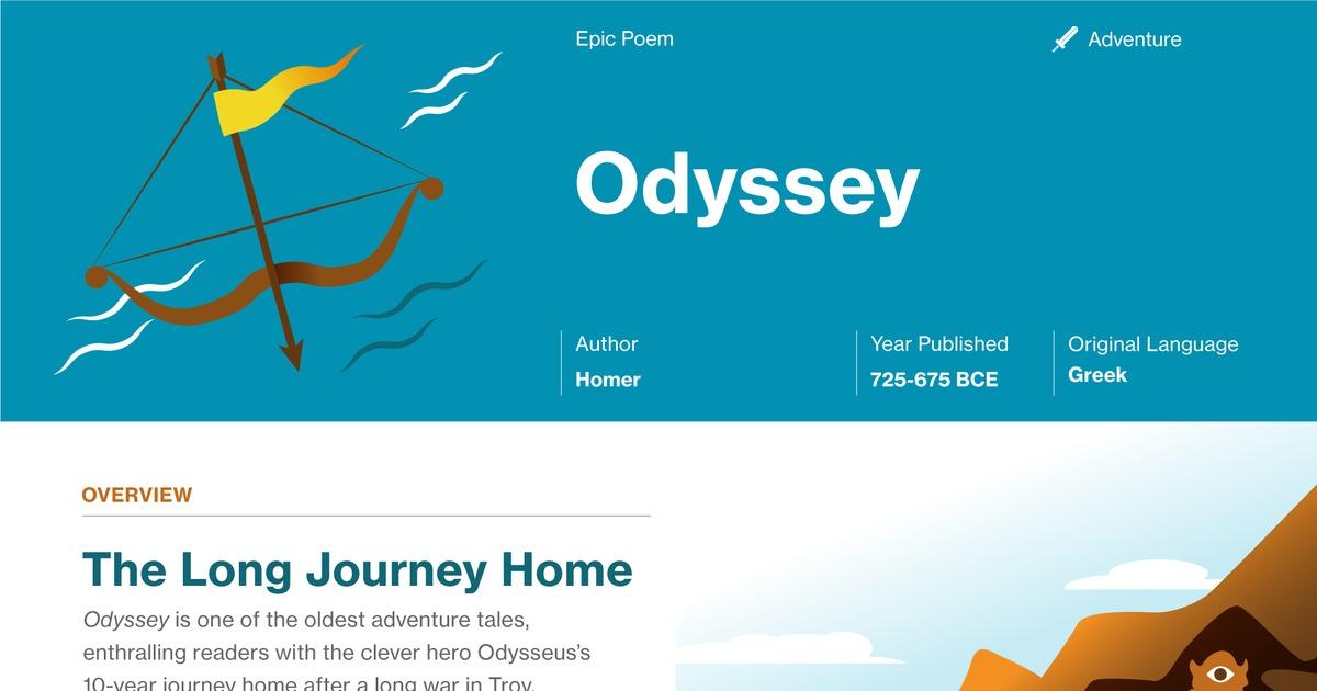 the adventures of odysseus summary