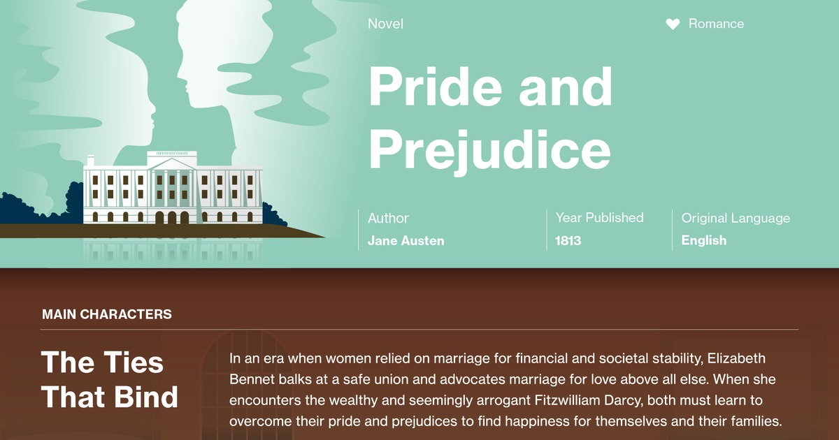 pride and prejudice overview
