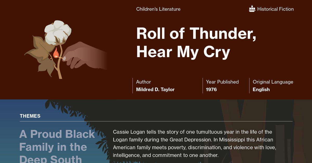 an analysis of roll of thunder hear my cry Roll of thunder, hear my cry by mildred taylor is a children's classic, which won the newbery medal in 1977 the logan family struggles to hold on to the land that they own and defy racism in segregated mississippi.