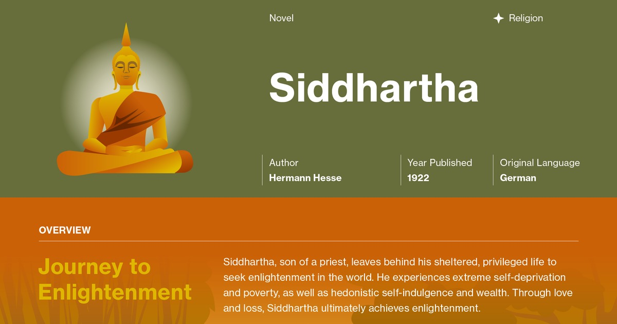 siddharthas path to enlightenment