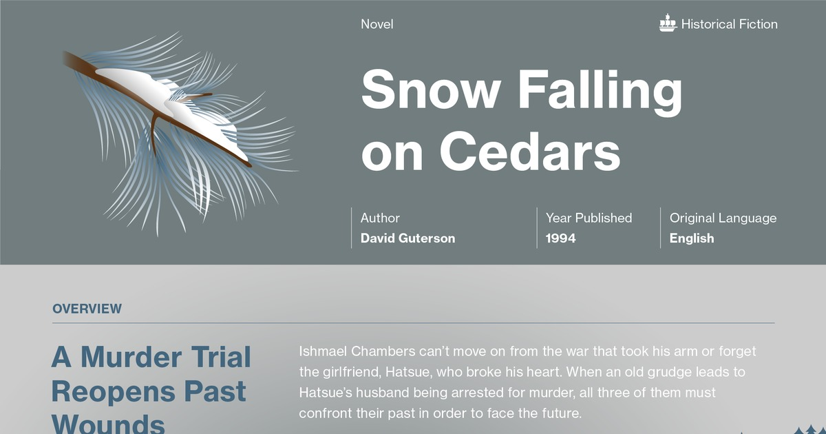 Snow Falling On Cedars Book