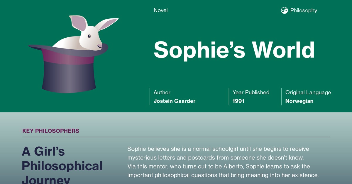 sophies world guide Sophie's world: study guide ( key terms page term 22 myth 30 philosopher's project 34 rationalism 45 materialism 52 fatalism 62 rhetoric 62 sophist 62 agnostic.