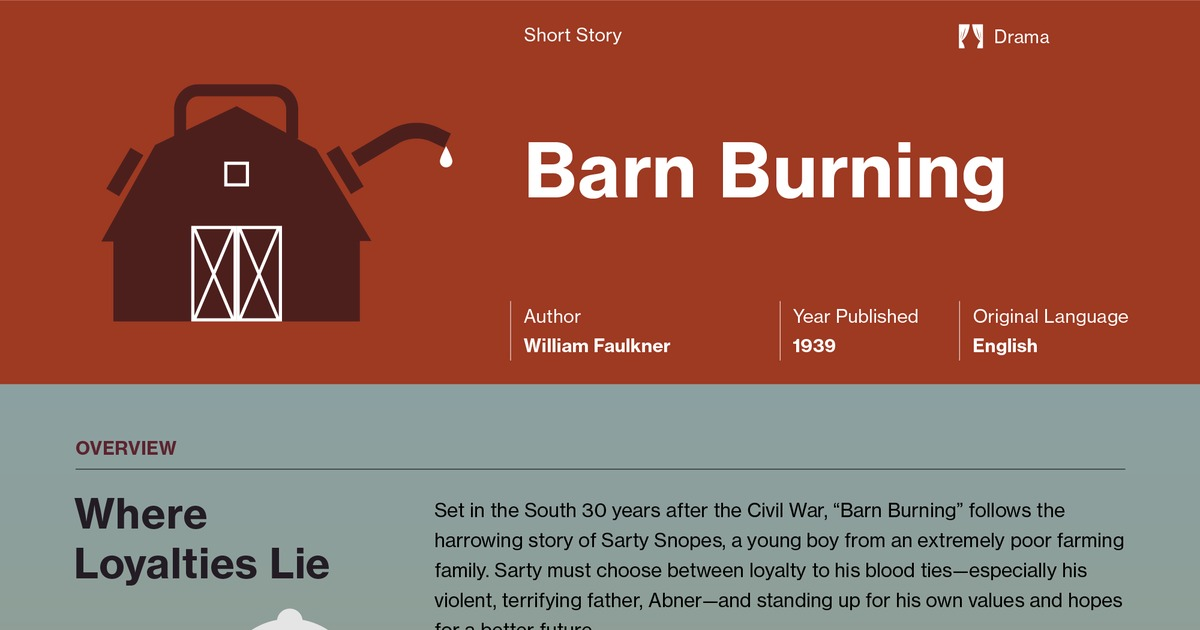 "a book report on william faulkners barn burning Answer to writing about abner snopes in william faultner the barn burning william faulkner the author of ""barn burning"" was a with burning mr harris barn."